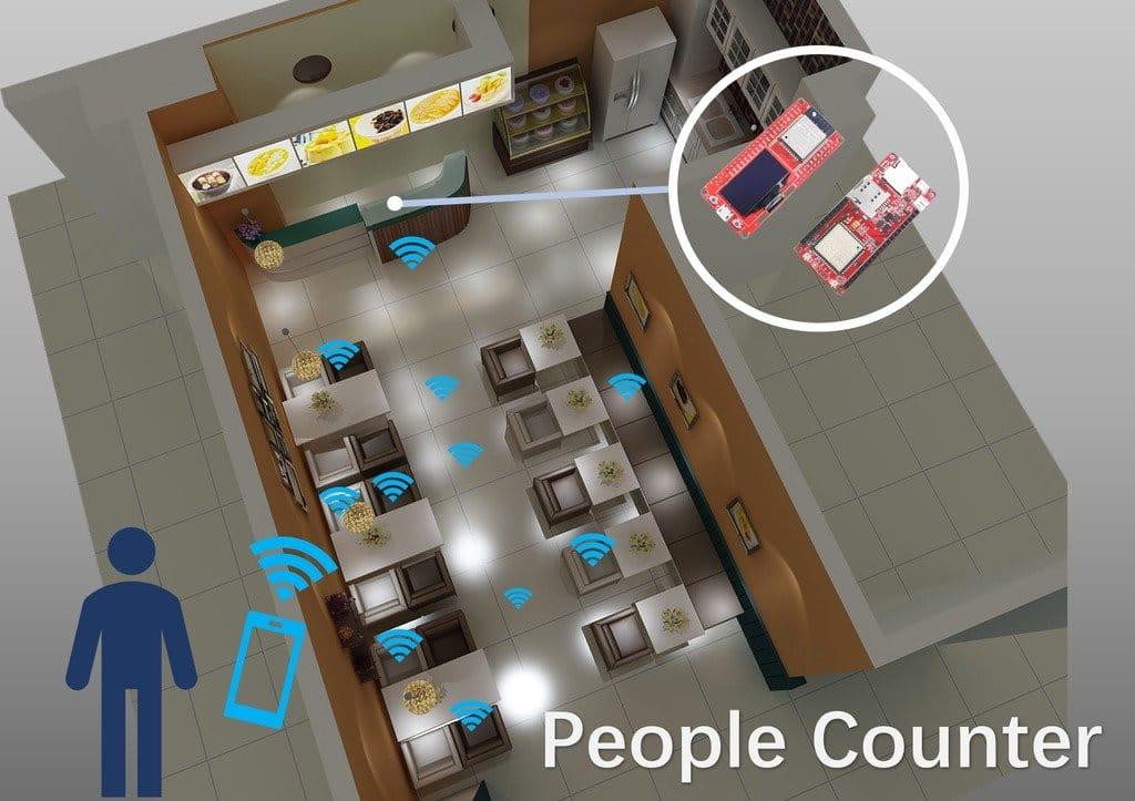 Подсчет количества посетителей кофейни с использованием технологии перехвата MAC-адрес