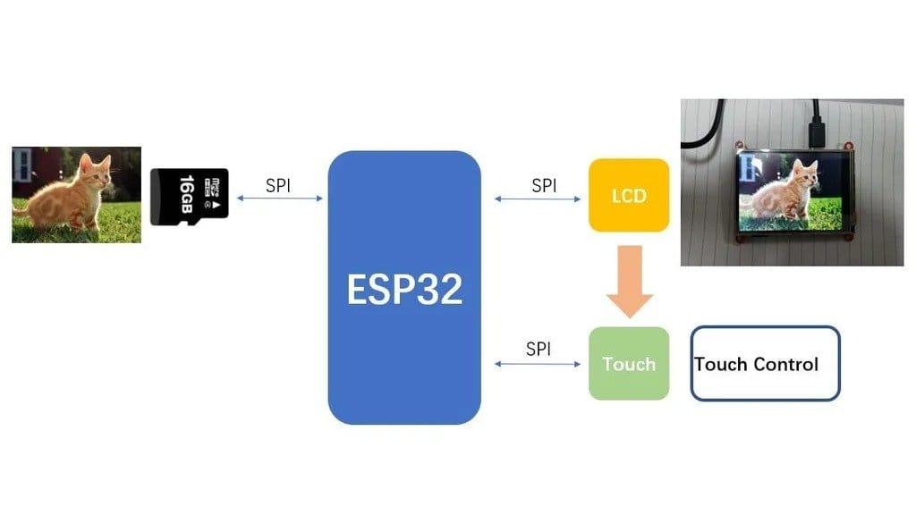 Цифровая фоторамка с сенсорным управлением