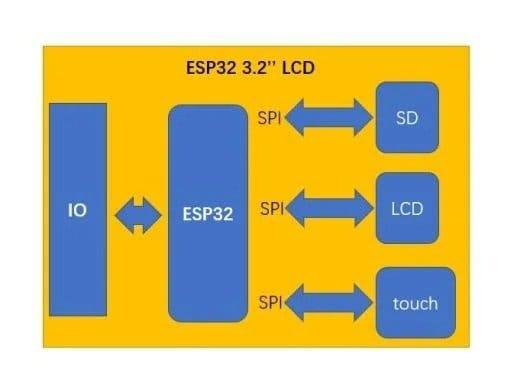 Устройство для мониторинга качества воздуха в помещении или мастерской