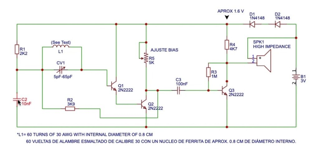 Радиоприемники с AM режимом