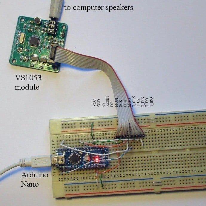 Драм-машина + MIDI-синтезатор