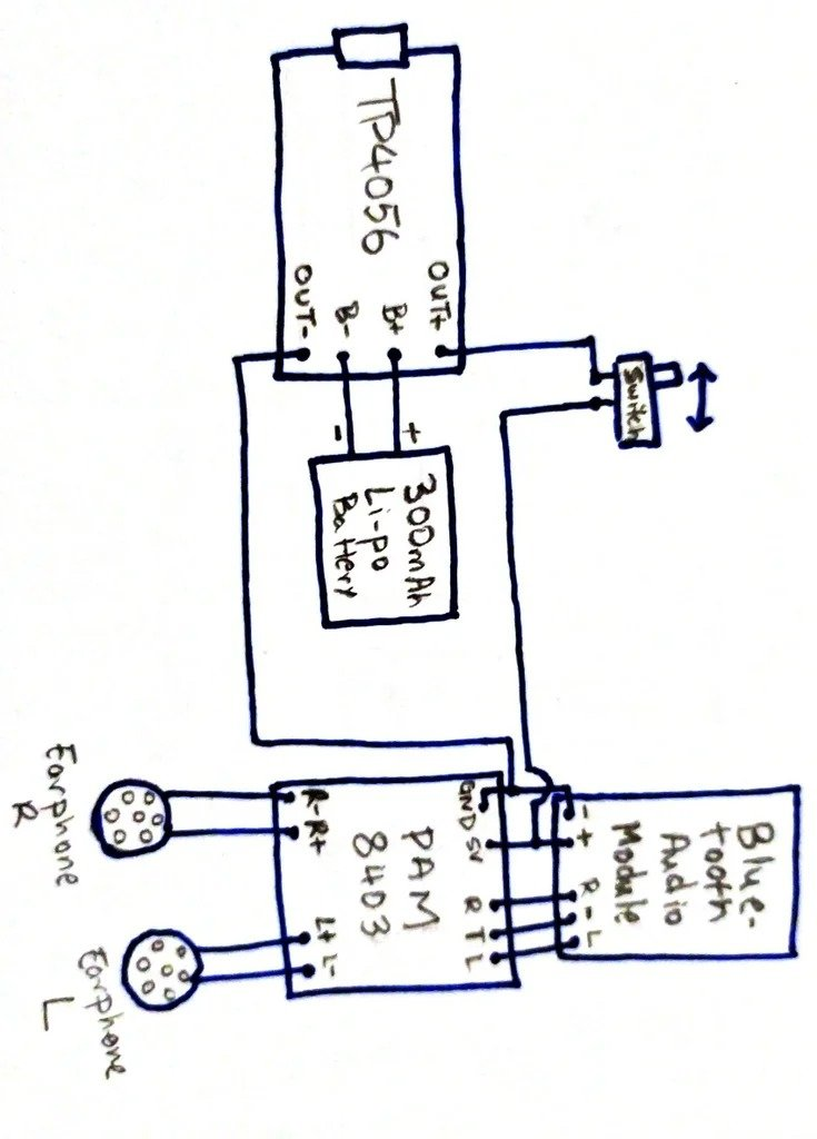 Аудиоочки со встроенным Bluetooth
