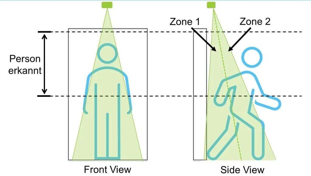 Счетчик посетителей с использованием лазерного датчика движения