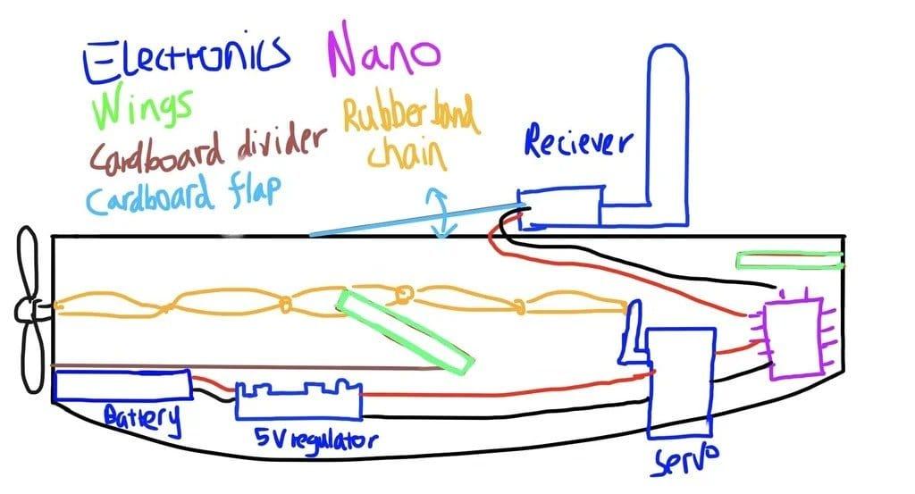 Резинколет под управлением Ардуино