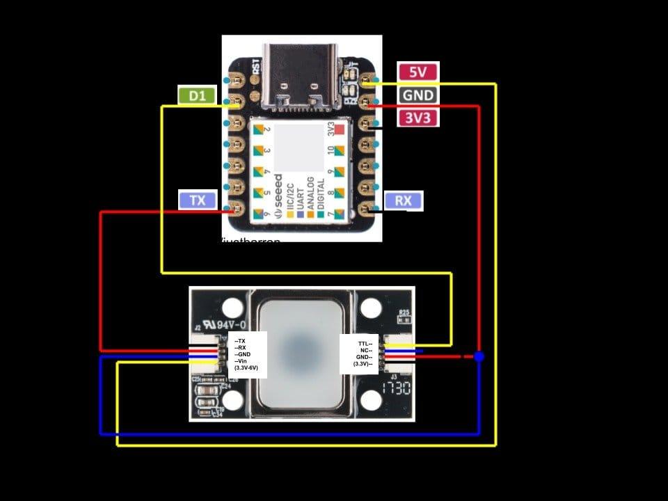 Детектор отпечатка пальцев для компьютера