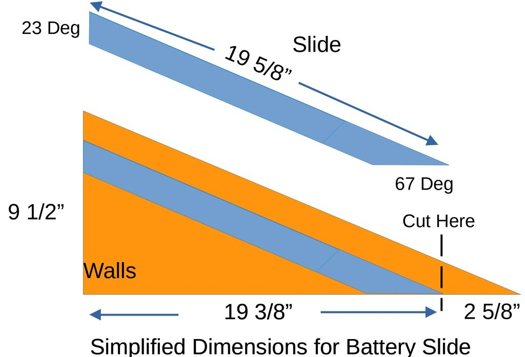 Battery wedge stand
