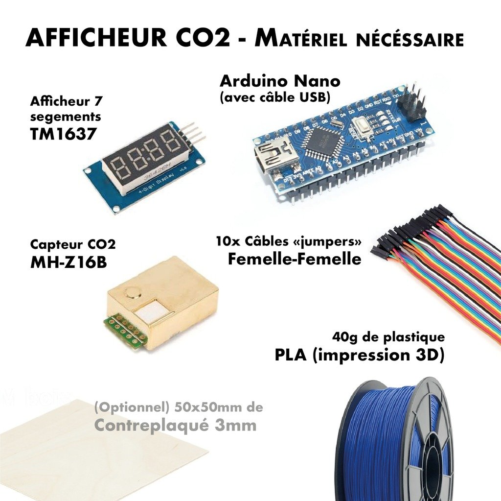 Device for monitoring the level of CO2