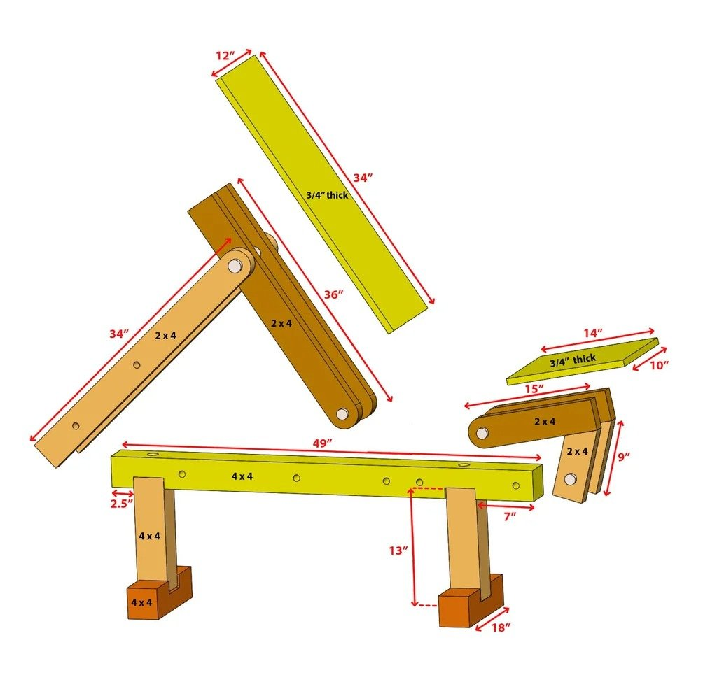 Adjustable strength bench by own hands