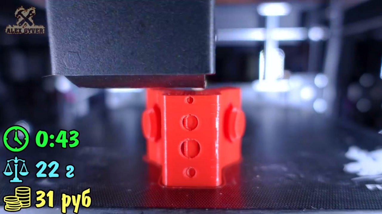 Useful tools and accessories on a 3D printer