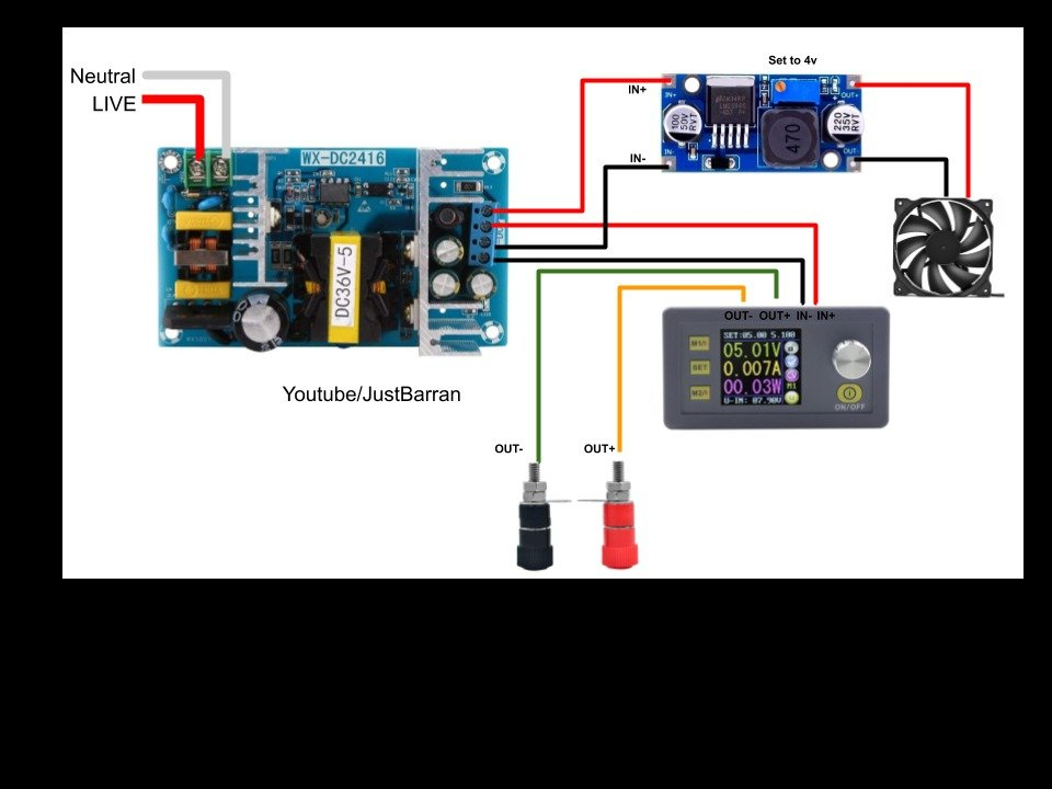 Regulated power supply with programmable parameters