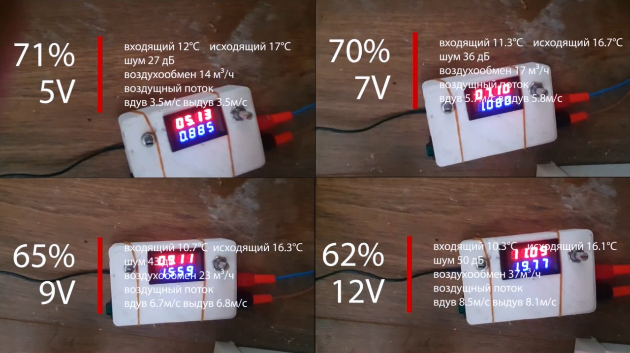 How to make an air recuperator. Fresh air in the house with high energy efficiency