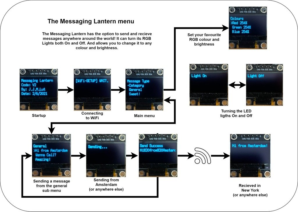 Messaging device + lamp with lithophan-images