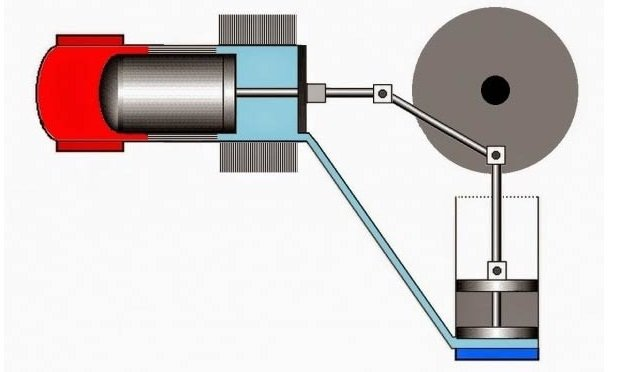 How to make a Stirling engine for generating electricity - easy !