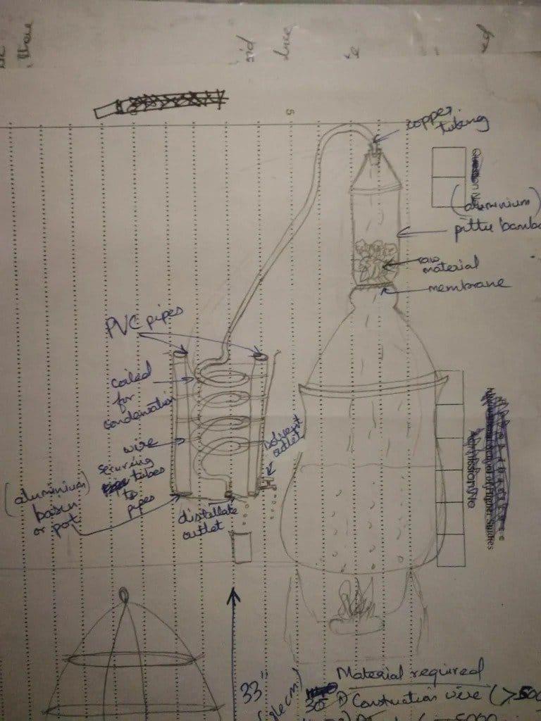 Small distillation apparatus