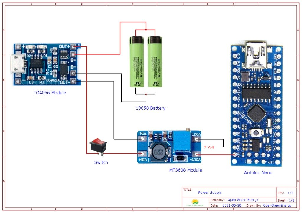 Non-contact IR thermometer with distance sensor