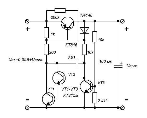 Low dropout voltage regulator (LDO)