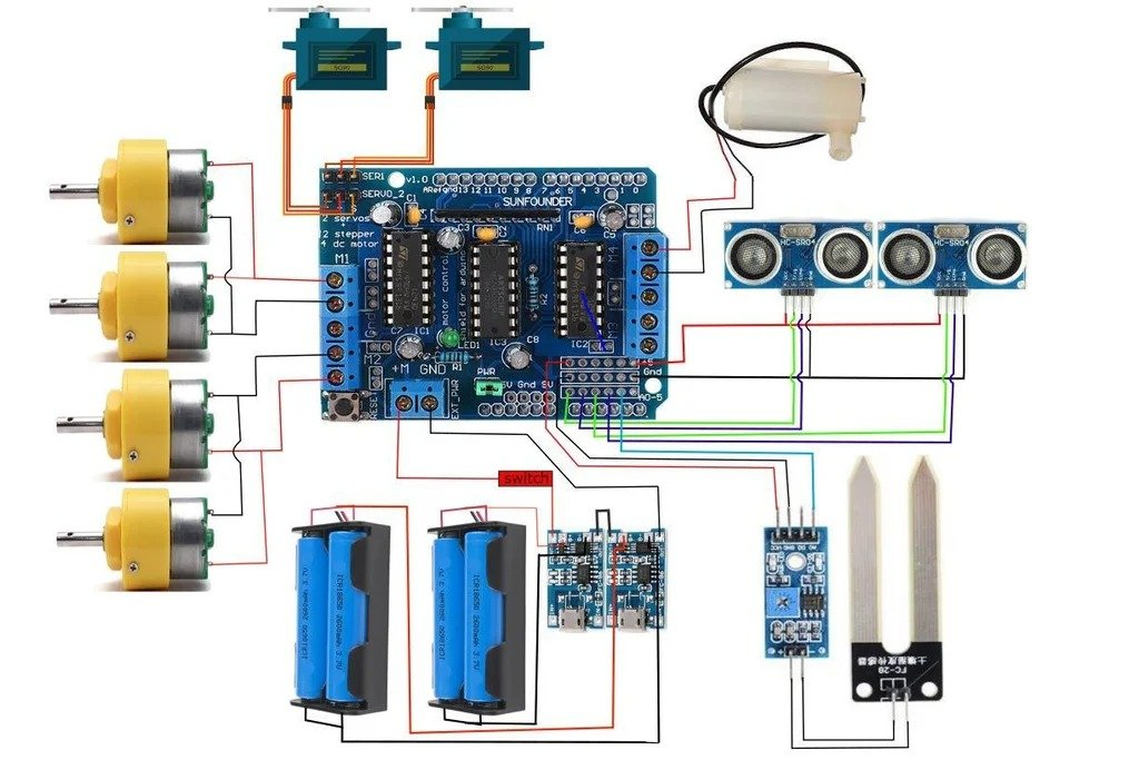 Robot for watering plants